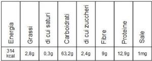 Tabella nutrizionale grano duro