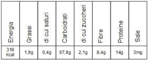 valori nutrizionali farina integrale